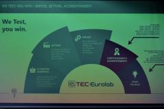 visita TEC-EUROLAB 2018